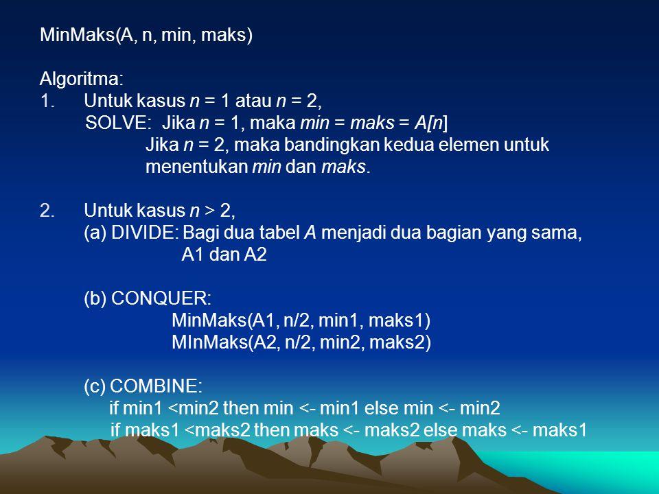 MinMaks(A, n, min, maks) Algoritma: Untuk kasus n = 1 atau n = 2, SOLVE: Jika n = 1, maka min = maks = A[n]